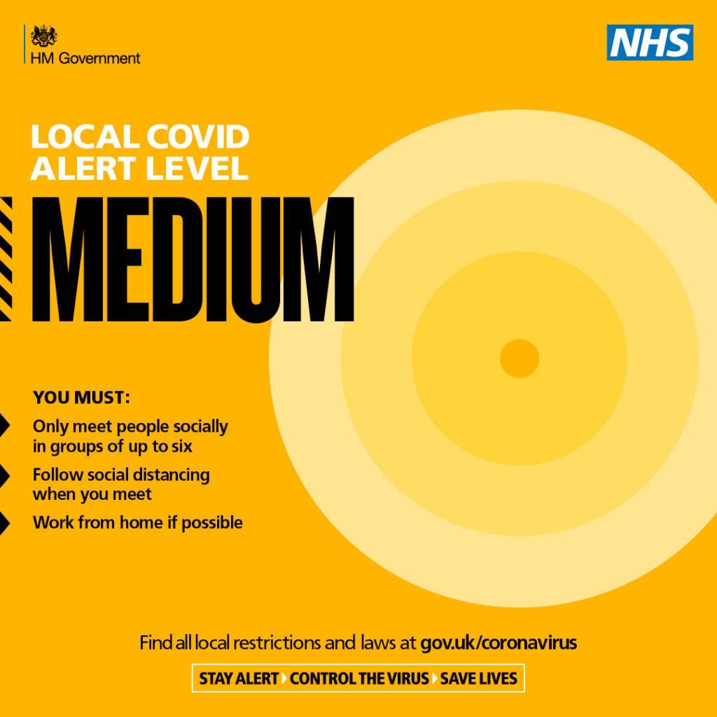 NHS Message - Local Covid Alert Level - MEDIUM